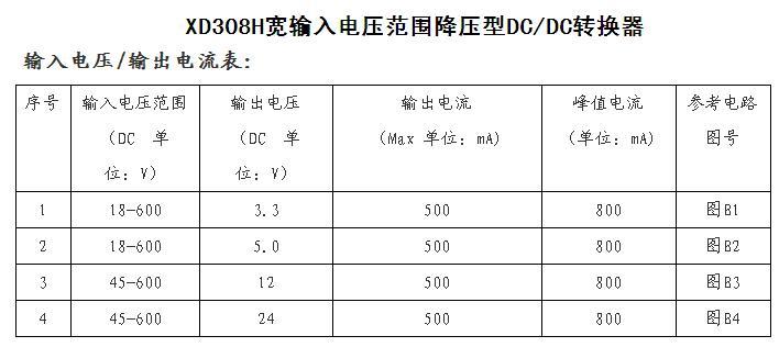 XD308宽输入电压范围